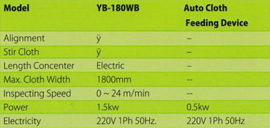 Auto Cloth Feeding Device - Technical Specifications
